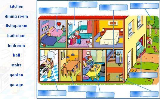 Dibujo De Una Casa Y Sus Partes En Ingles Imagui Casa En