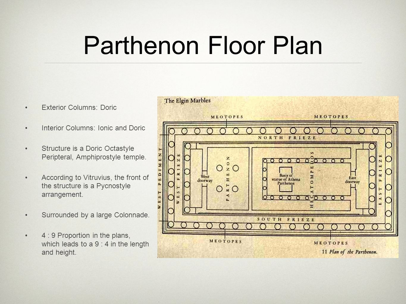 Parthenon Floor Plan How To Plan Interior Columns
