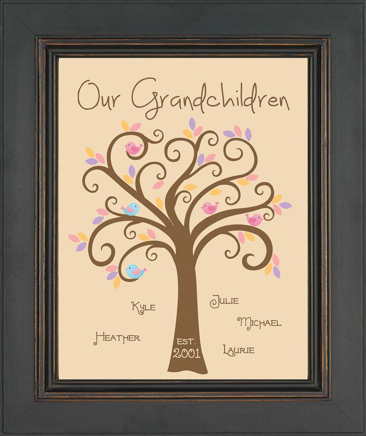 GRANDPARENTS Gift -Family Tree with Grandkids- birds and ...