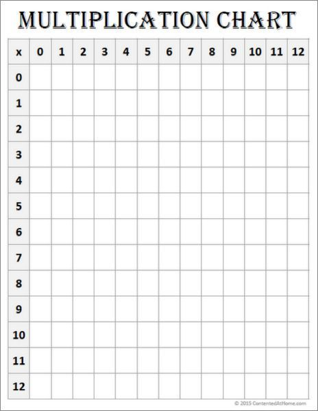 This is a graphic of Gutsy Printable Blank Multiplication Chart