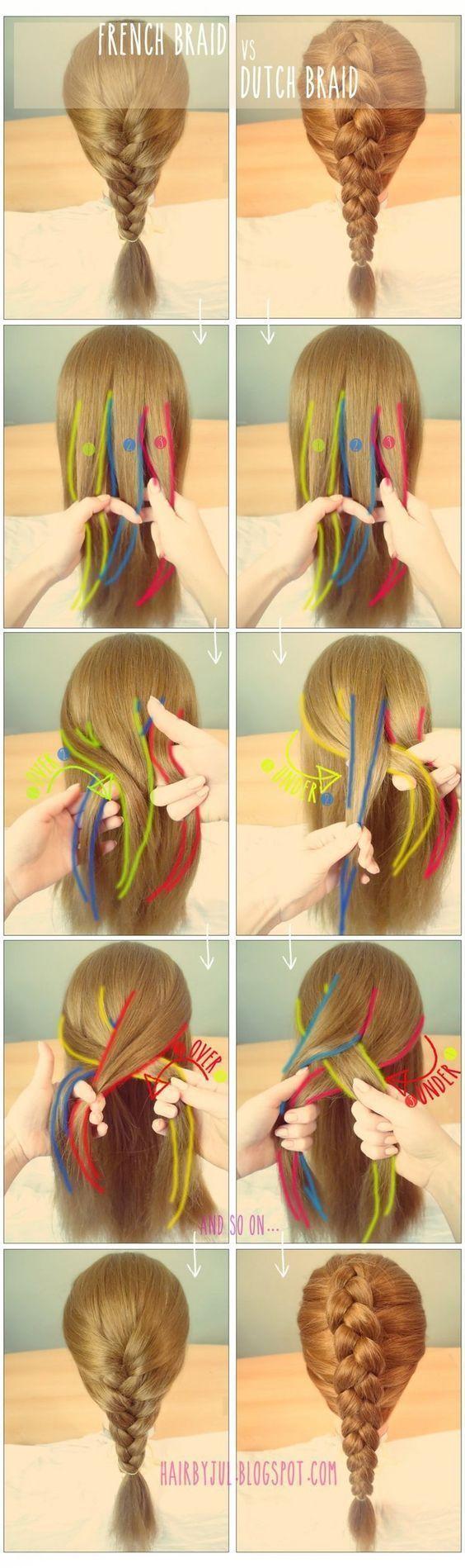 Easy Braids Прически in Pinterest Braids Hair styles
