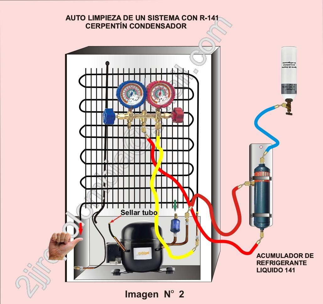 Refrigeraci U00f3n