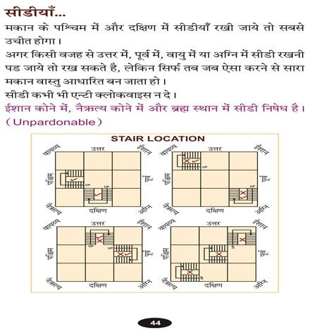 Hindi Article,Vastu Sastra For House,Vaasthu Articles ...