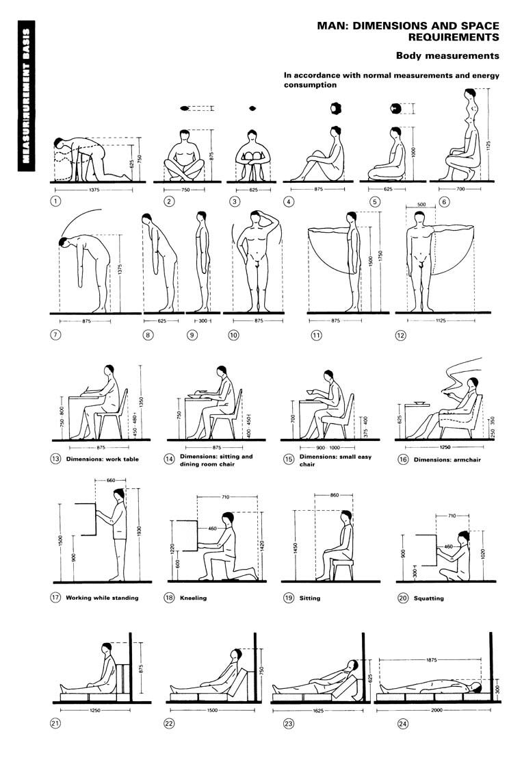Neufert Architectural Data Man Dimensions And Space Requirements Miscellaneous Pinterest