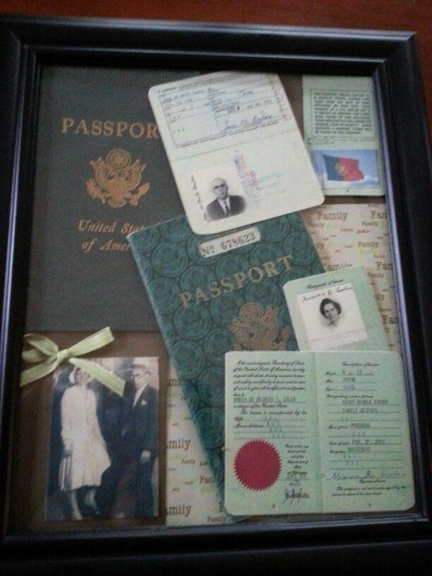 Art Gifts Passport International Travel Trip Trinket Box