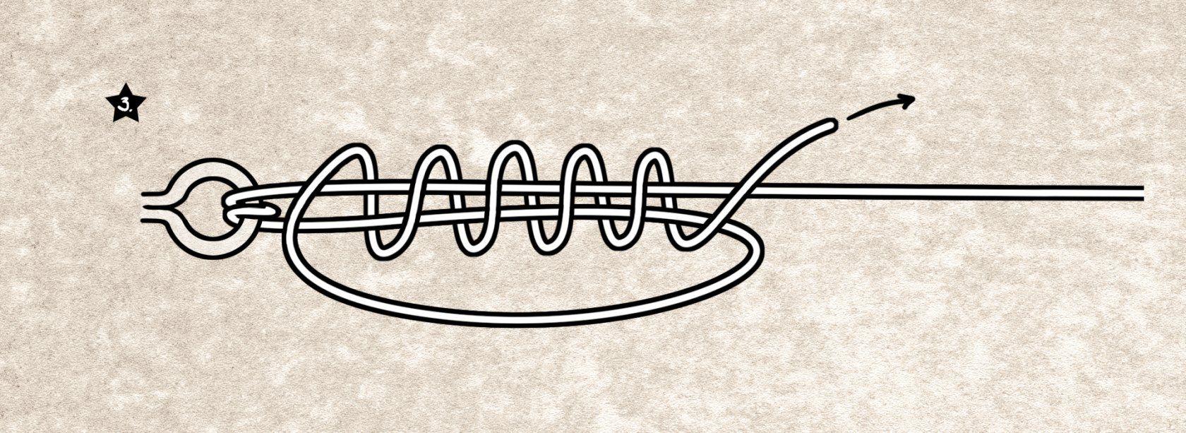 Grinner Knoten Angelknoten Knoten Und Angeln