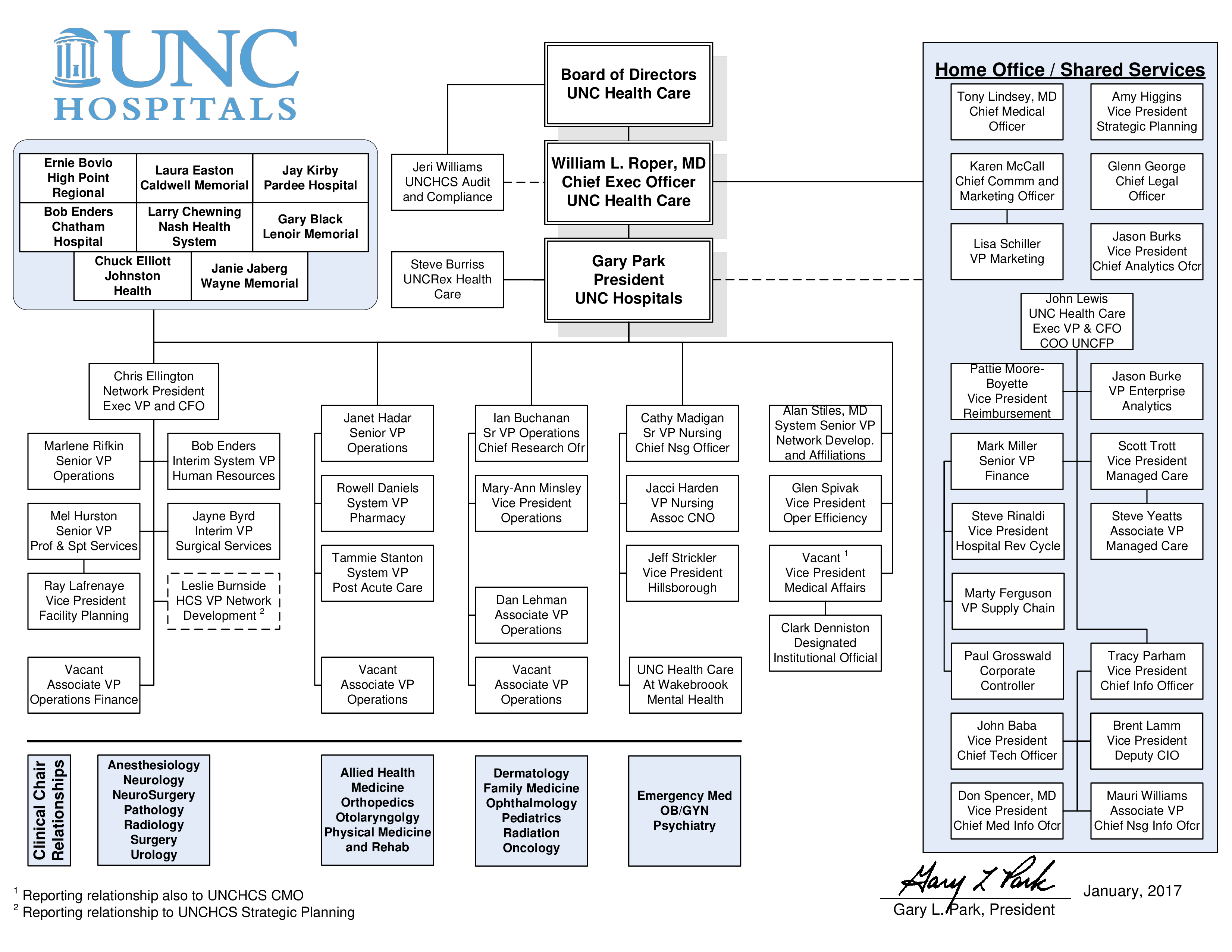 Large Hospital Organizational Chart   How to create a Large ...