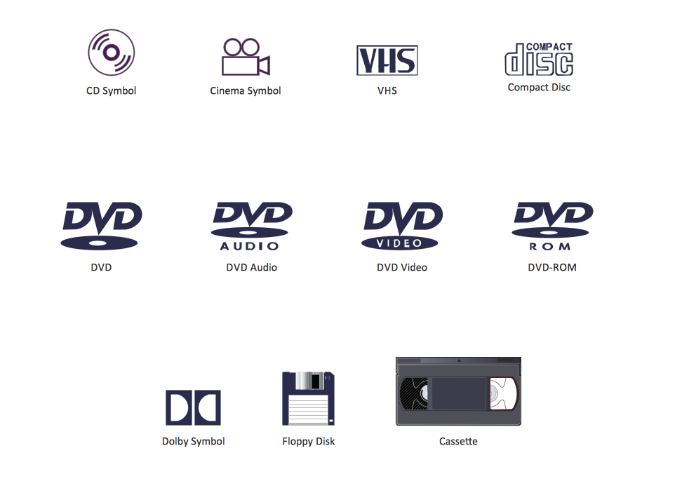 Pin By Conceptdraw On Illustrations Audio Video Media Video Connections Vhs To Dvd Video