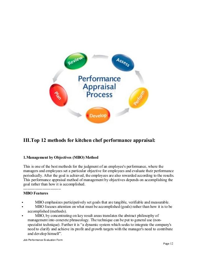 IIITop 12 methods for kitchen chef performance appraisal 1 - goals employee performance evaluation