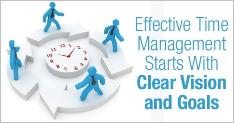 This article entails some of the most important benefits of opting for time  management courses. It … | Good time management, Time management skills, Time  management