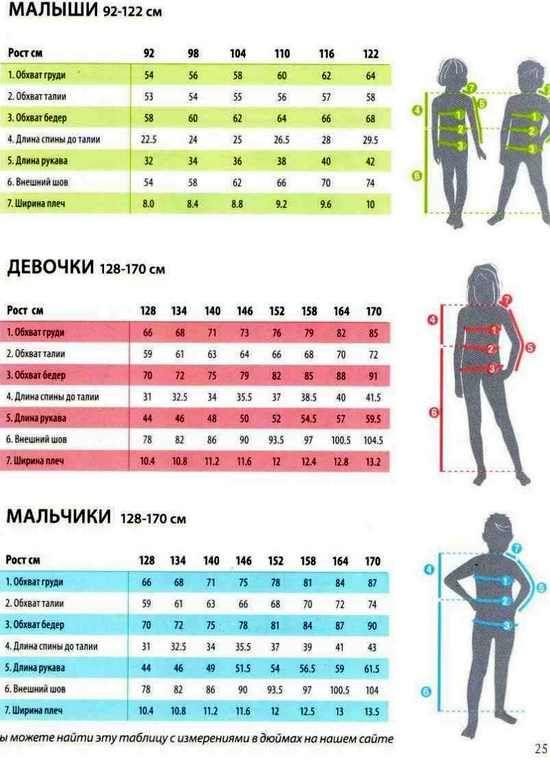 Размер одежды моделей модельное агенство оса