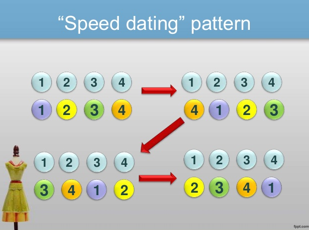 esl speed dating activities