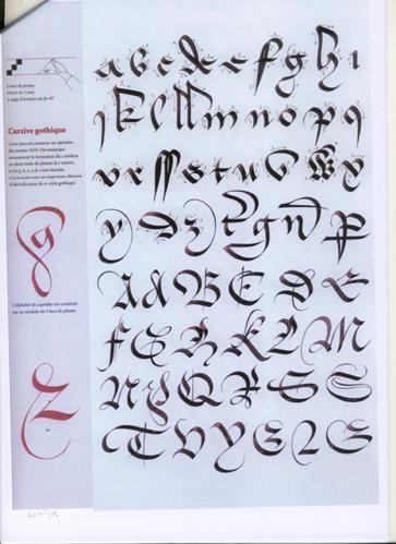 Super Les alphabets de calligraphie médiévale. - Vivre au Moyen âge  KM25