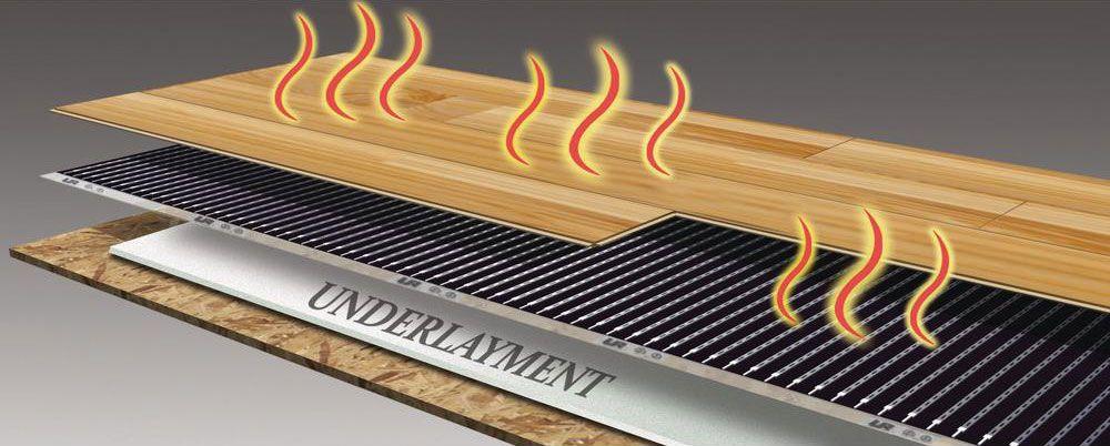 quietwarmthheatproduct Laminate flooring, Underlayment