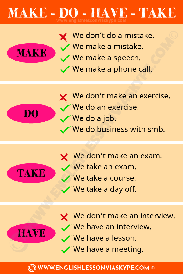 The Most Common Mistakes In English And How To Avoid Them Over 73 Mistakes In One Online Englis English Language Course English Verbs Learn English Vocabulary