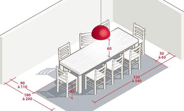 Amenager L Espace D Une Salle A Manger 尺寸 Salle A
