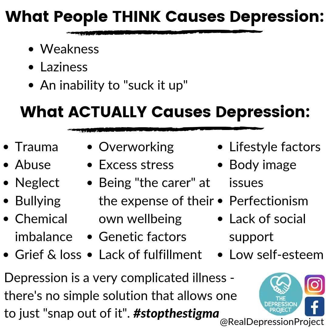 Selfcare Therapy Health Mentalhealth Wellness