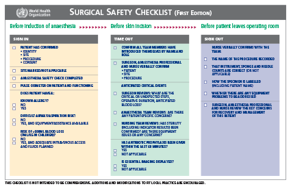Who Surgical Safety Checklist   Google Search  Perioperative
