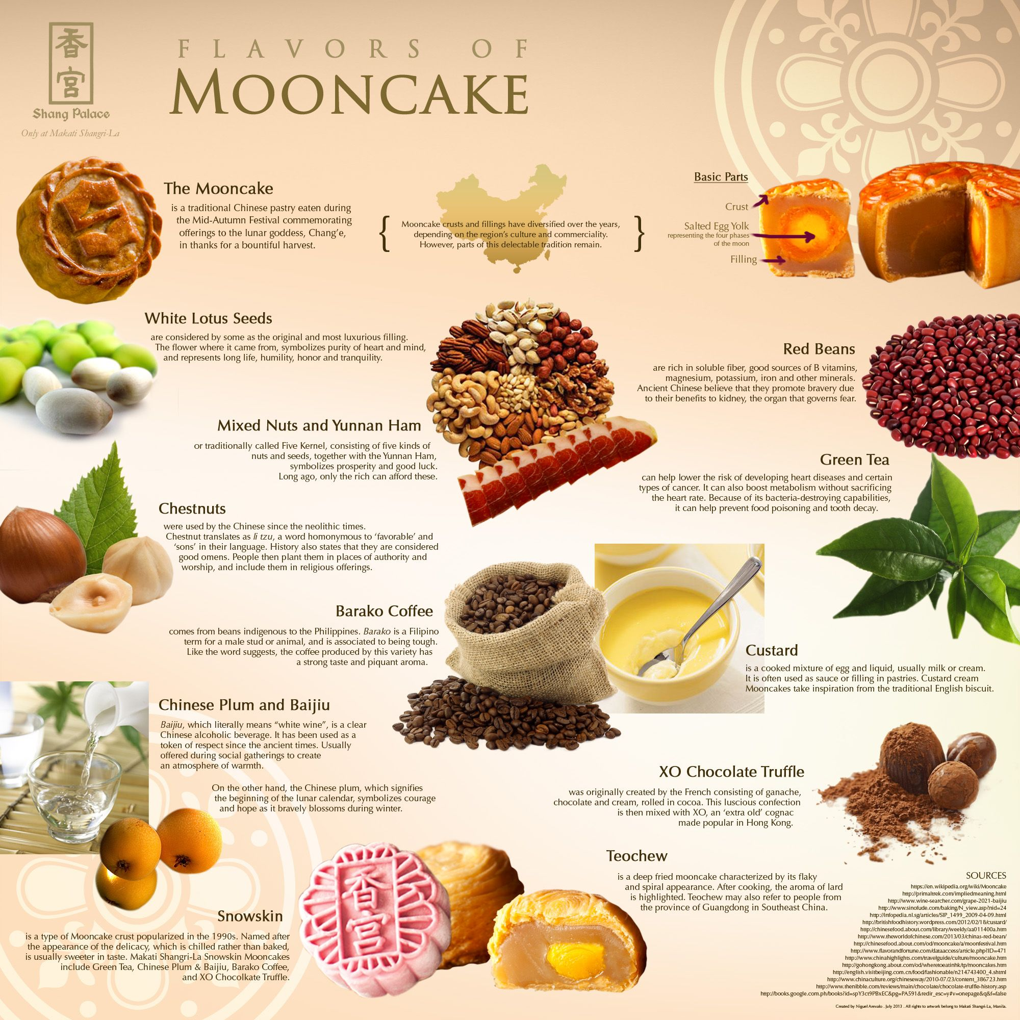 Infographic What Is In A Chinese Mooncake