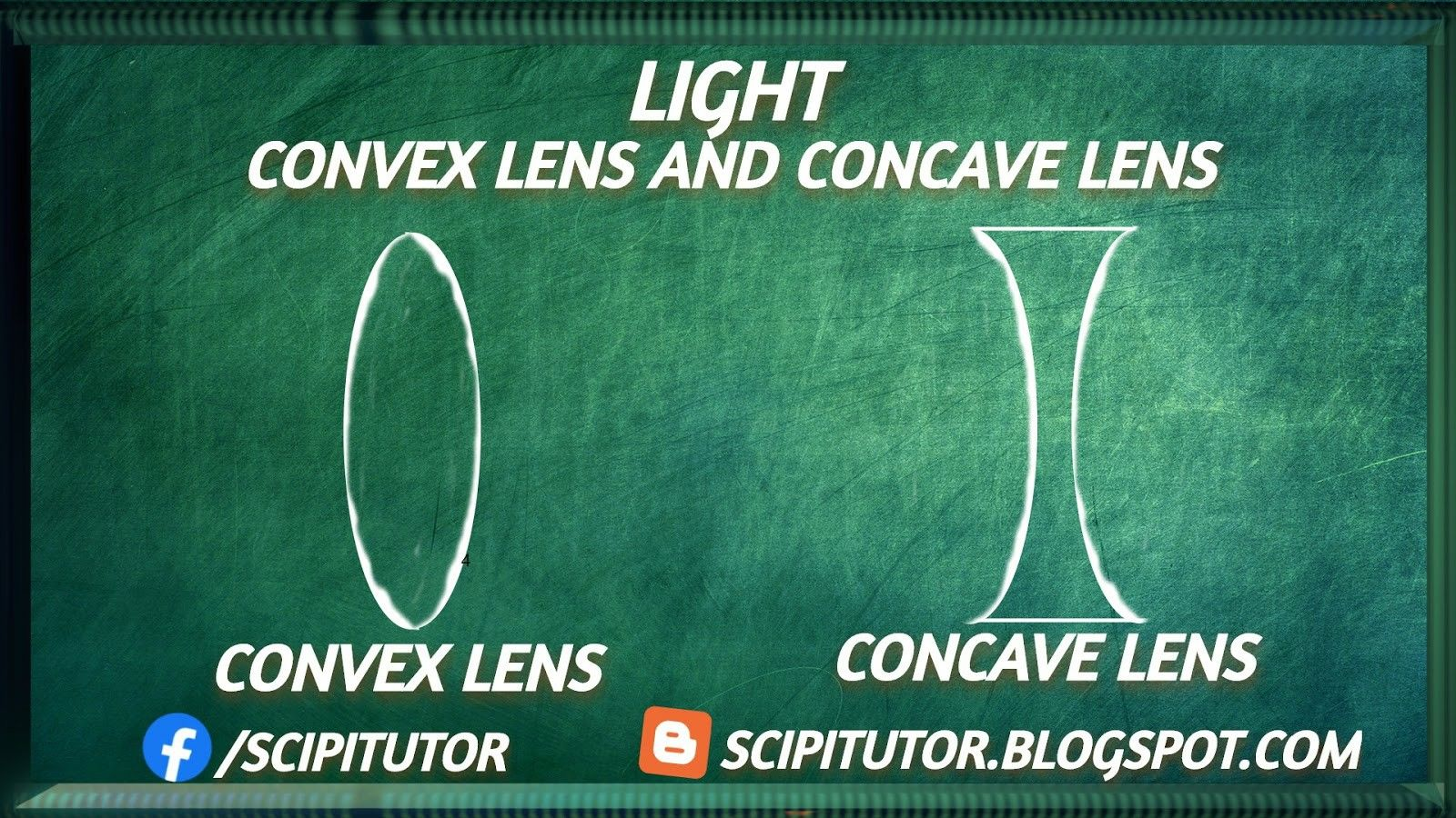 Convex And Concave Lens In