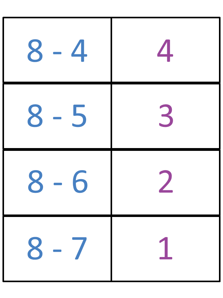 Free Subtraction Flashcards A Helpful Tool For Teaching