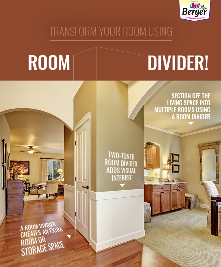 Here is all you need to know about the divider wall. #Divider #Wall ...