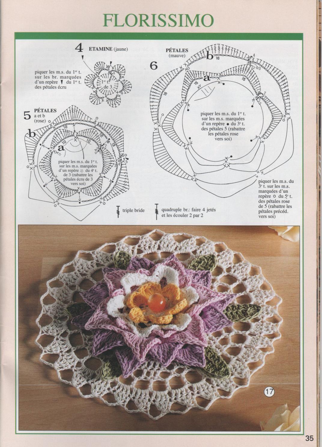 Pin de Waleed 789 en مفارش doily | Pinterest | Croché, Ganchillo y ...