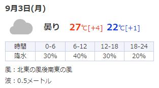 明日 の 東京 の 天気 予報
