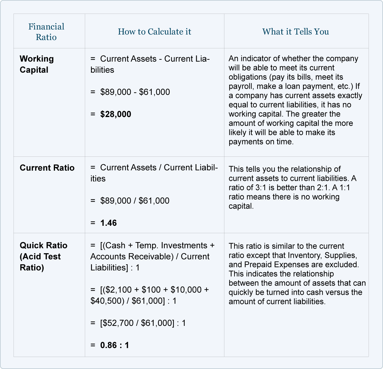 XTable  Accounting    Financial Ratio And