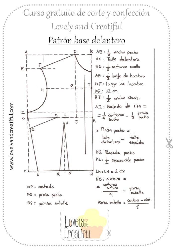 DIY Patrones básicos para blusas | costura | Pinterest | Esquemas ...