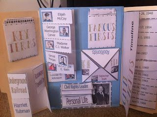 Awesome idea for a culminating black history month activity!  This blog has soo many cool foldables