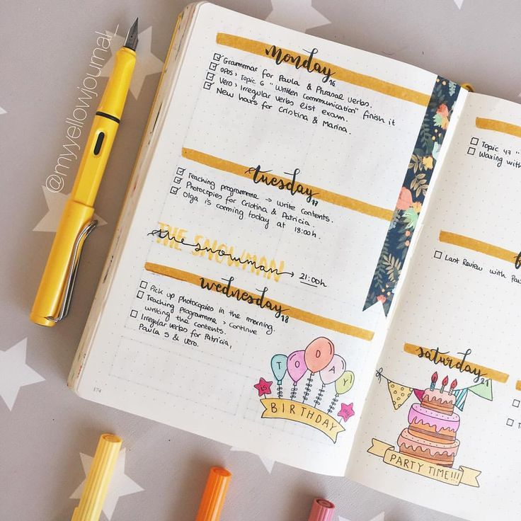 bullet journal spread ideas #artjournalinspiration