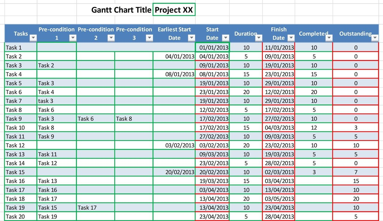 Gantt chart excel template ver 2 chart and template gantt chart excel template ver 2 geenschuldenfo Images