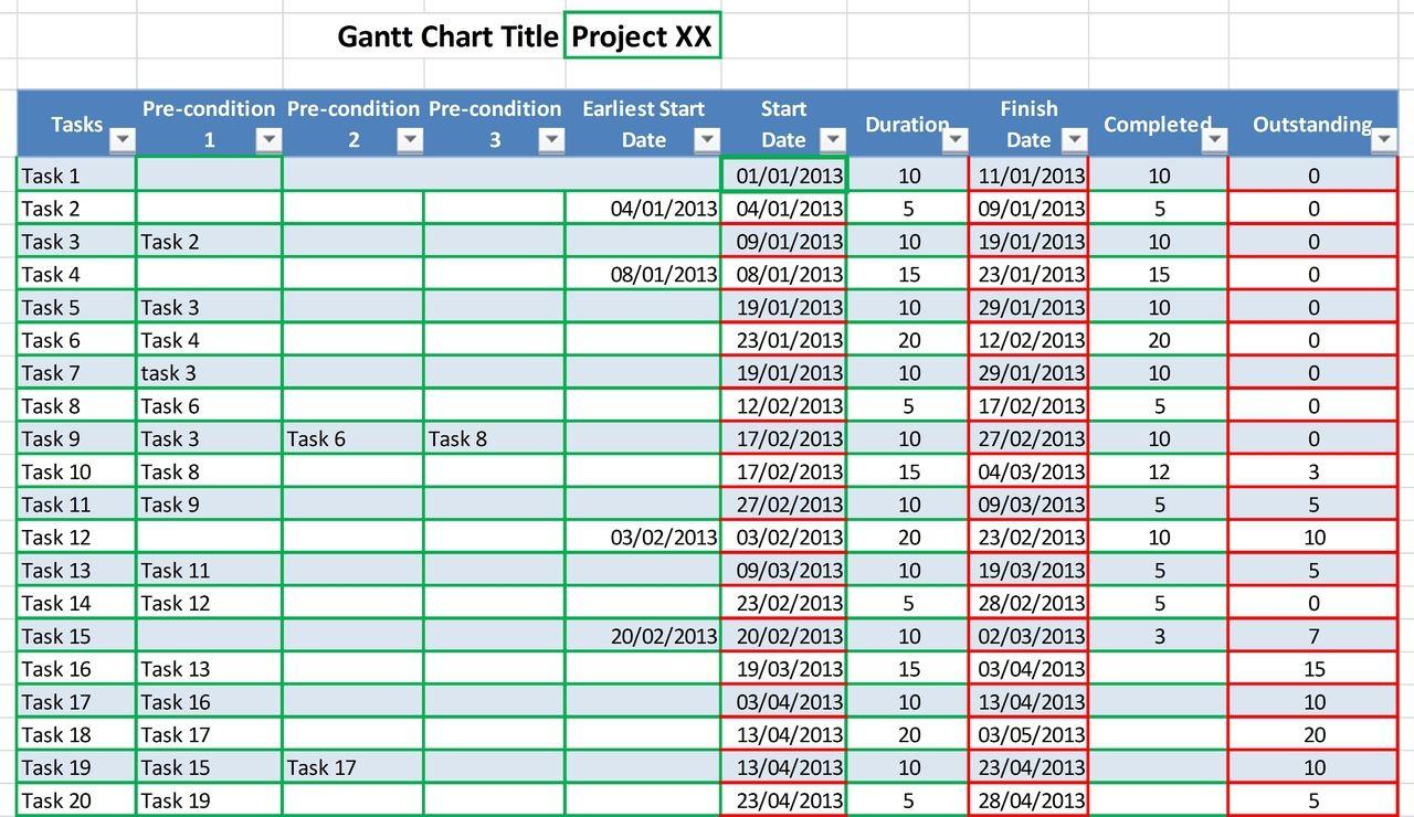 Gantt Chart Excel Template Ver 2 Ms Office Stuff Pinterest