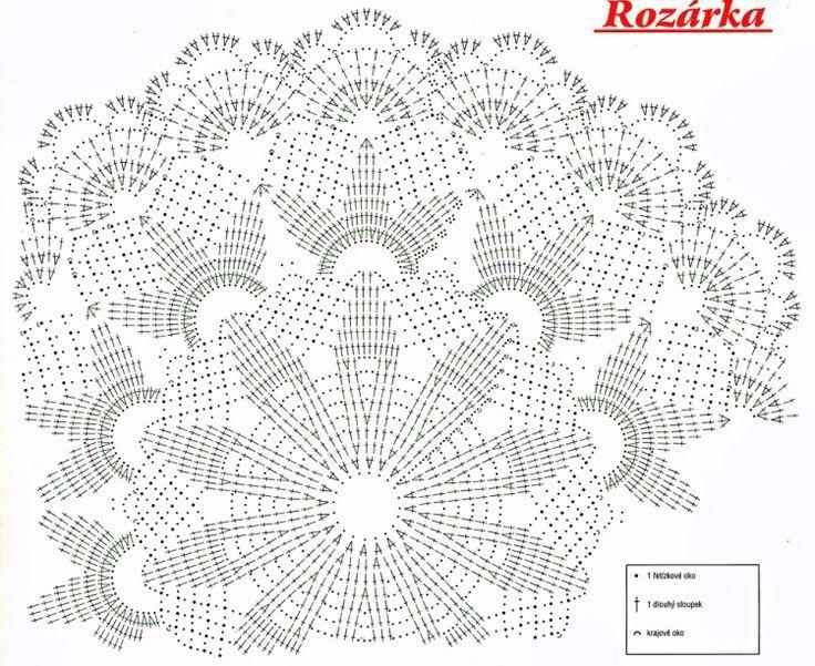 Салфетки крючком схемы с описанием: красиво