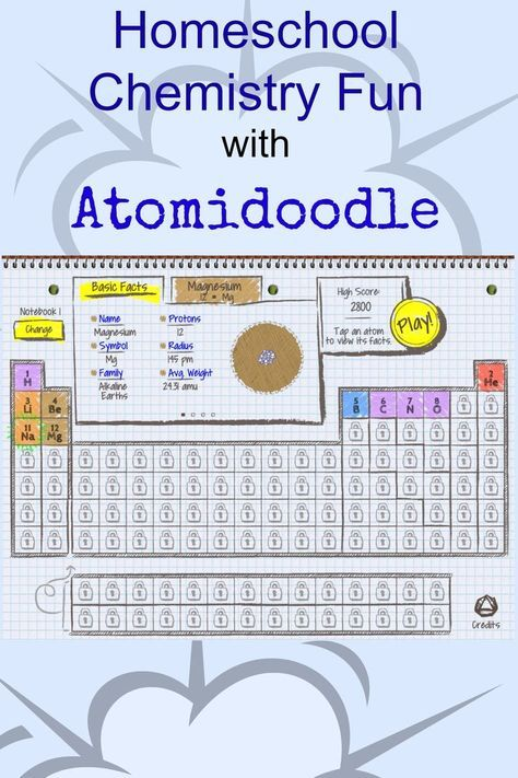 Atomidoodle Periodic Table Fun for All Ages Hero factory - new periodic table lesson ppt