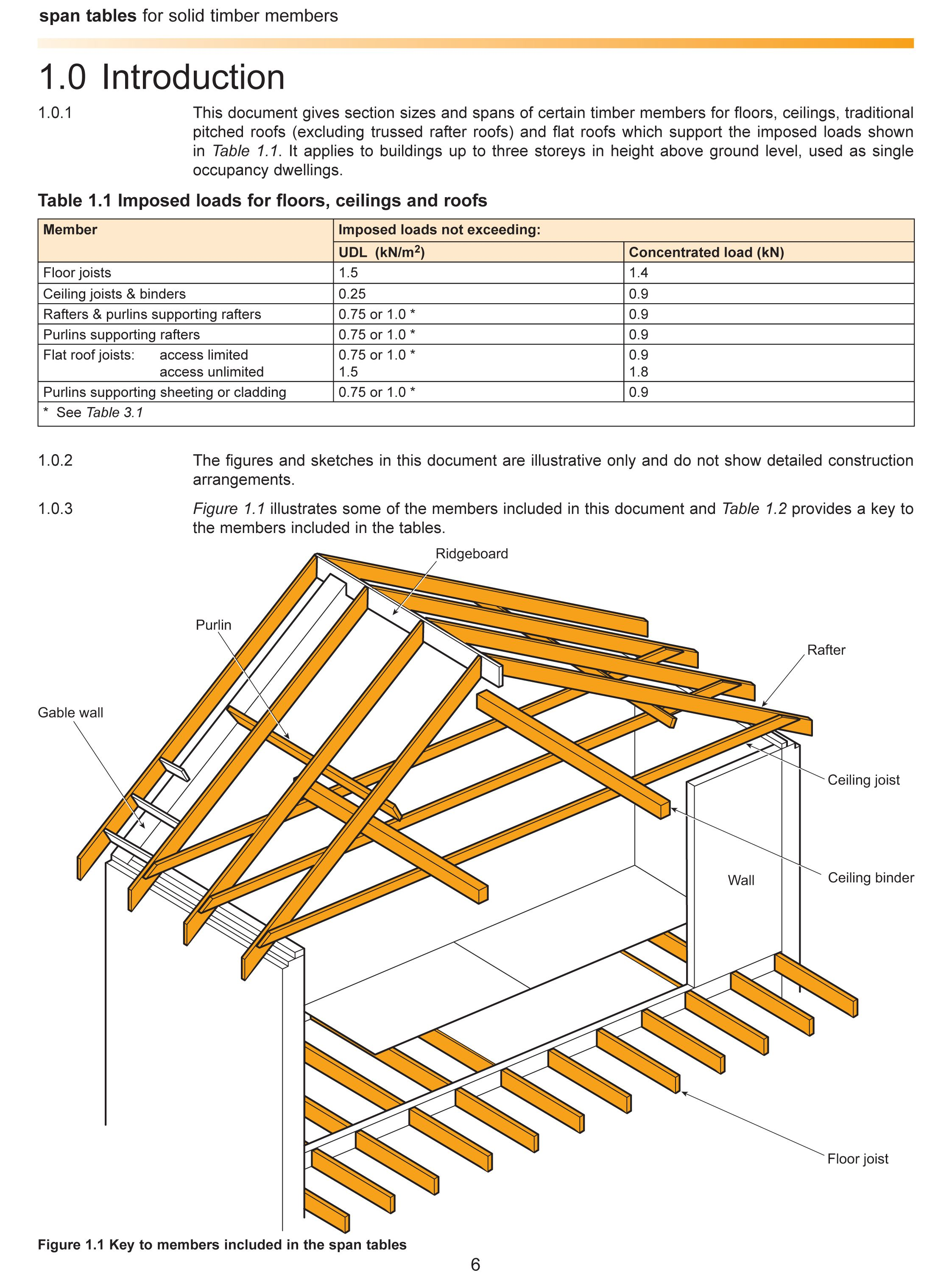 Tji floor joist span table uk meze blog Floor joist trusses