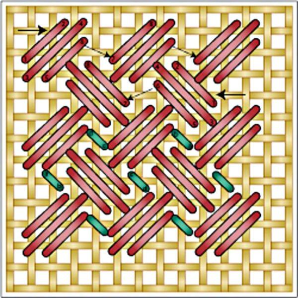 The Fancy Criss Cross Hungarian Needlepoint Stitch And How To Make It | Stitch Needlepoint And ...