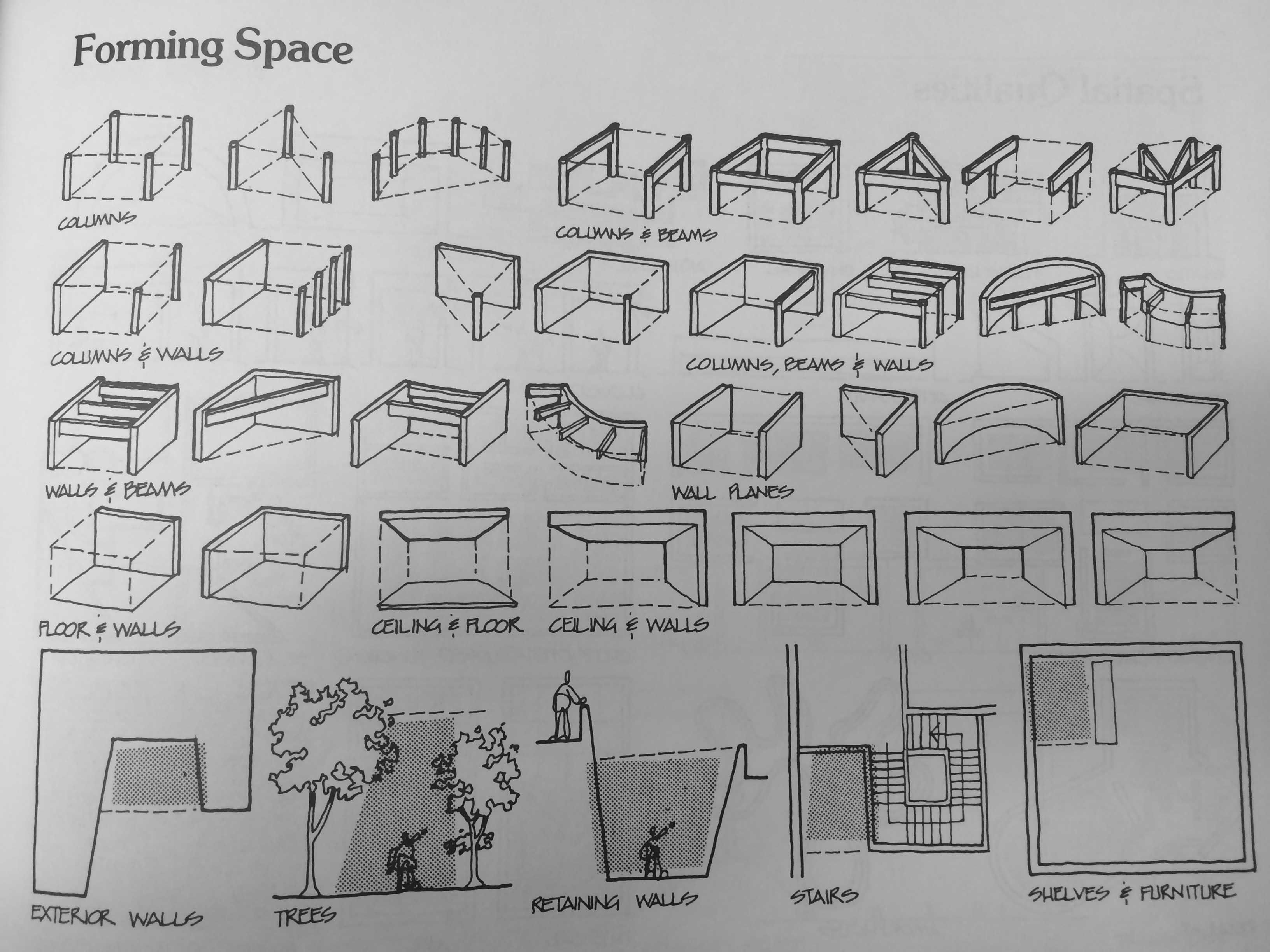 Architecture Design Vocabulary edward t. white / concept sourcebook : a vocabulary of