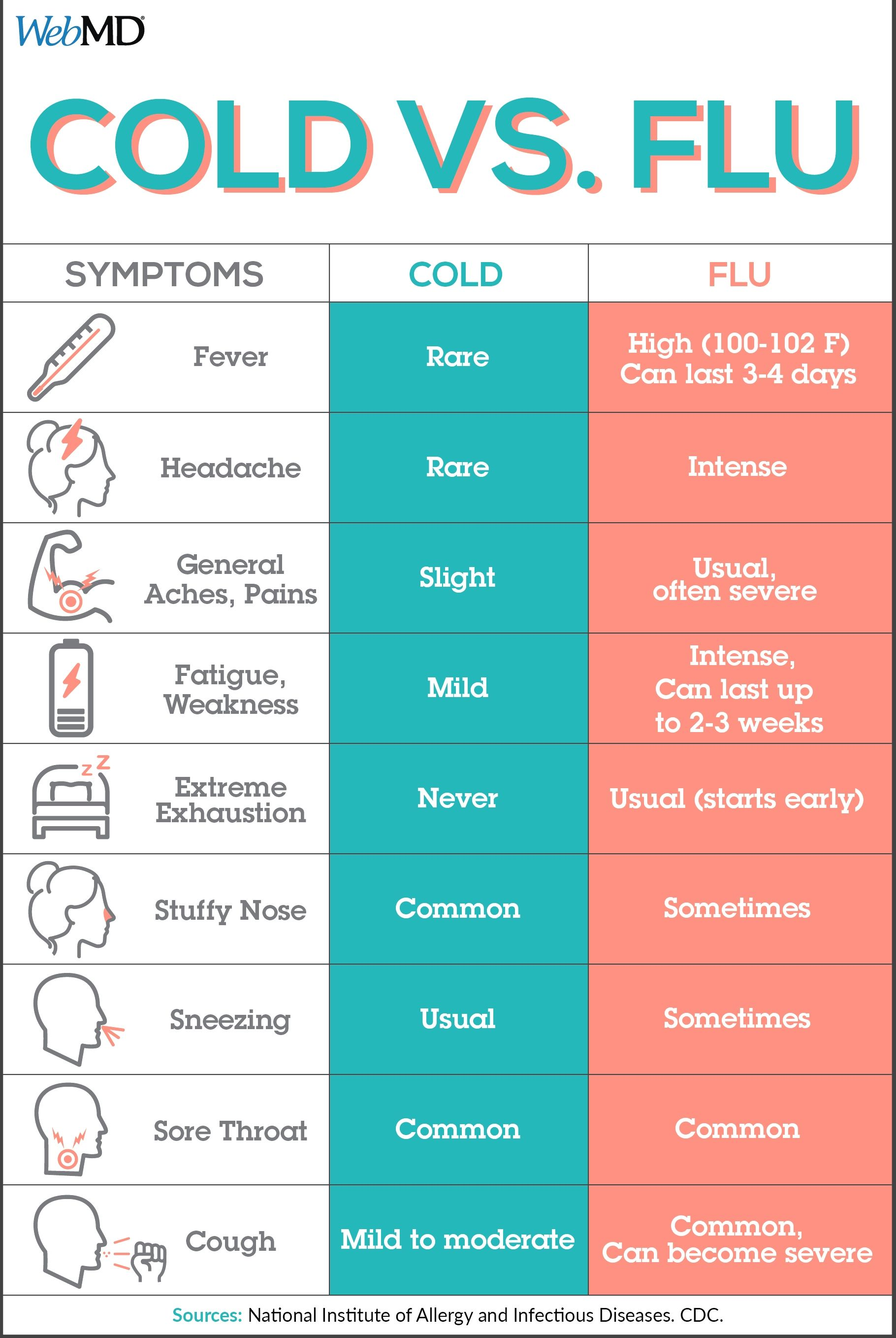 Pin on natural cold remedies