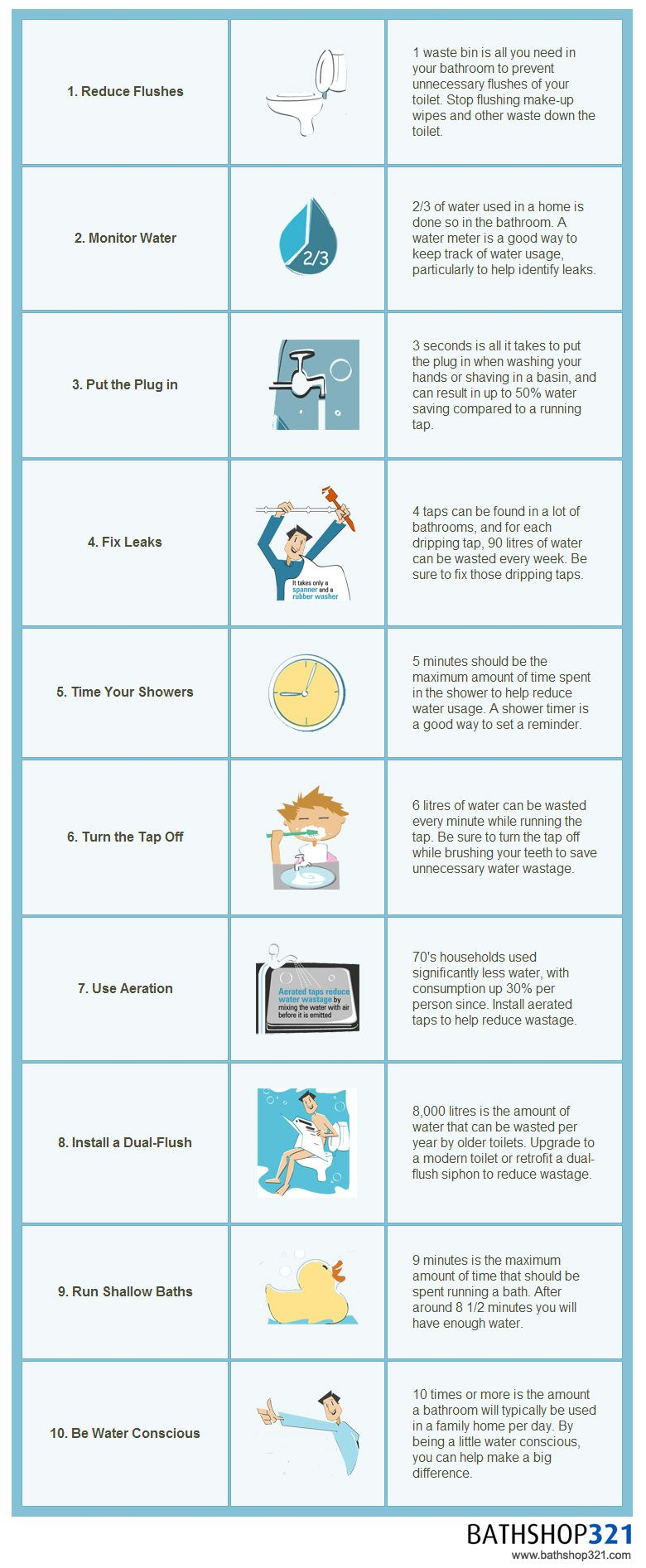 World Water Day Facts Tips Staying Current Pinterest Water