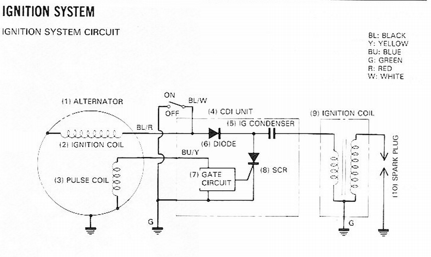motorcycle electronic ignition wiring diagram wayne s motorcycle on Trailer Wiring Diagram 4 Wheeler Wiring Diagram for is a wiring diagram available for a mp answered by a verified motorcycle mechanic
