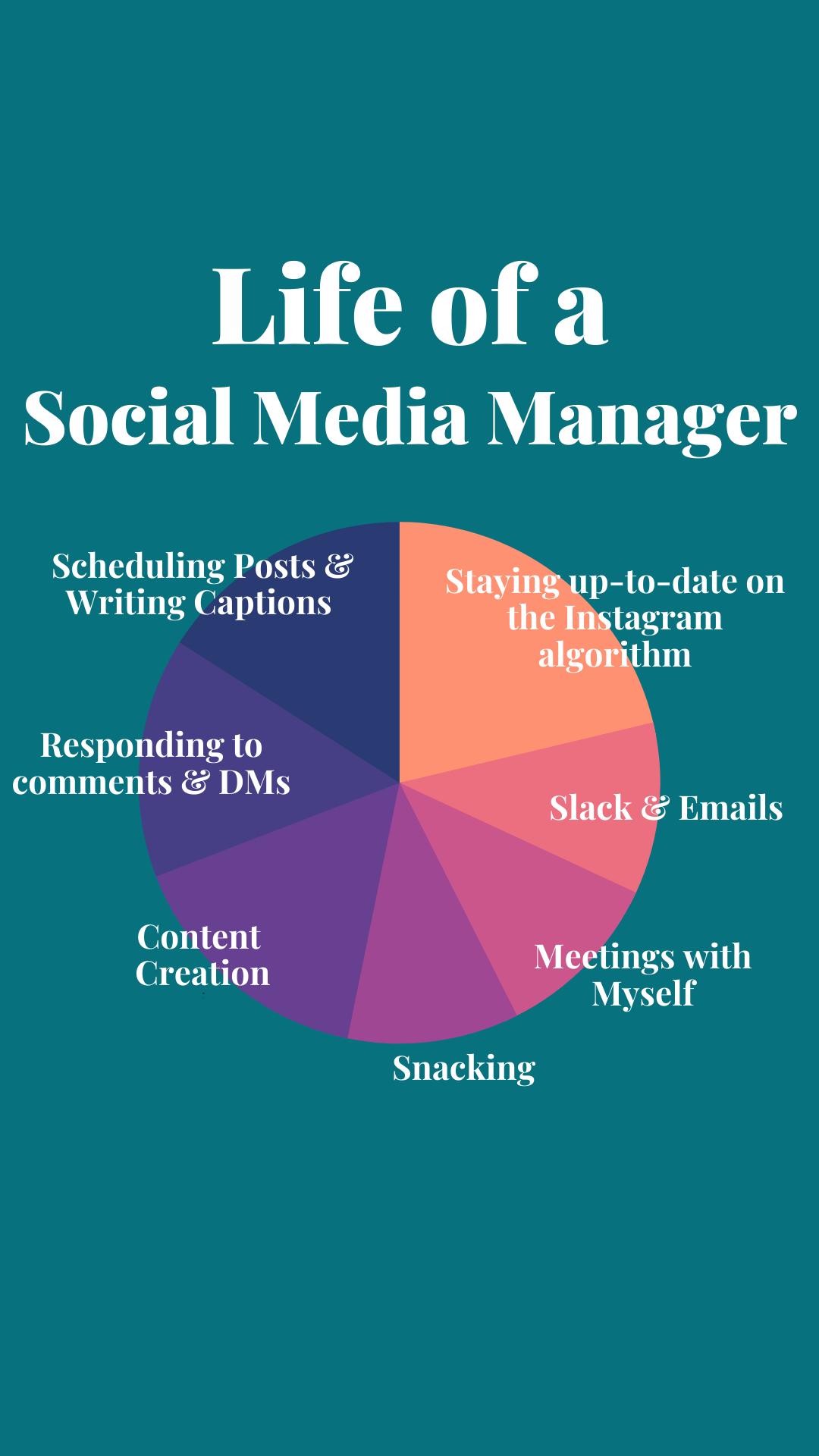 Life Of A Social Media Manager Social Studio Co Social Media Content Strategy Social Media Strategy Template Social Media Manager