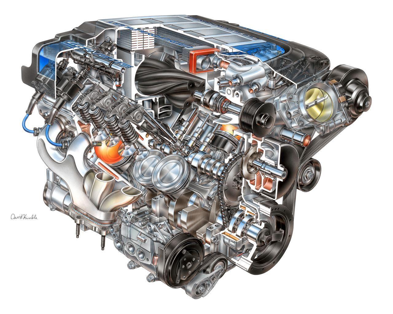 Chevrolet Corvette ZR1 engine | car stuff | Pinterest | Chevrolet ...