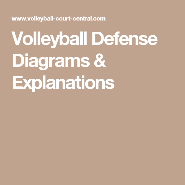 Volleyball Defense Diagrams Explanations Volleyball Pinterest