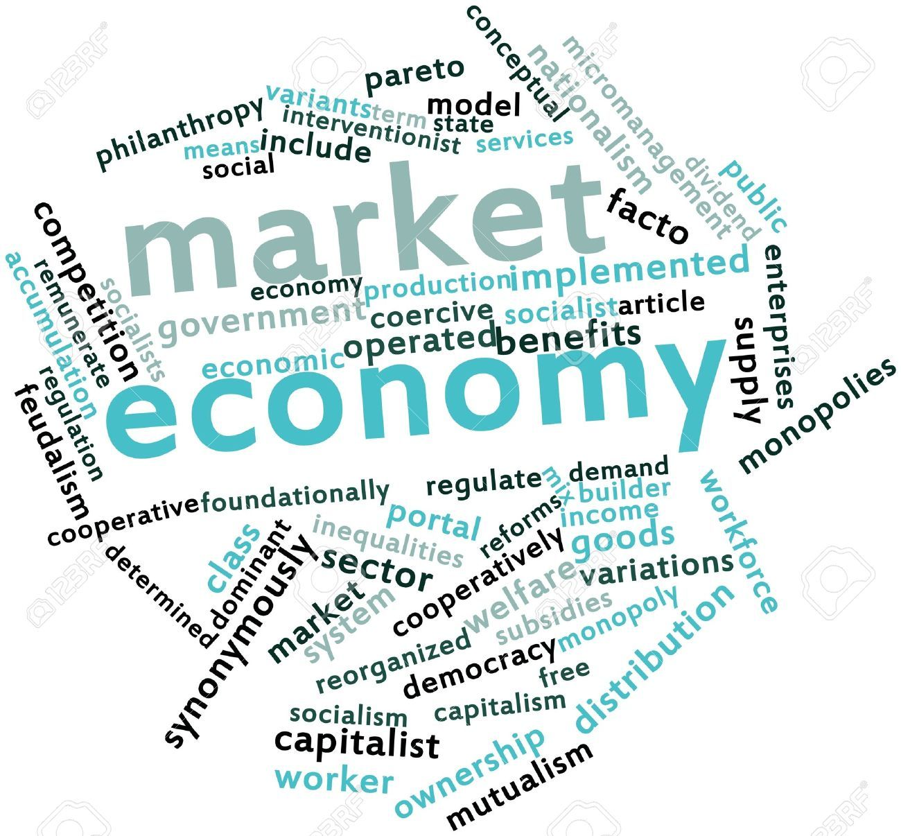 Market Economy Is An Economy In Which Decisions Regarding