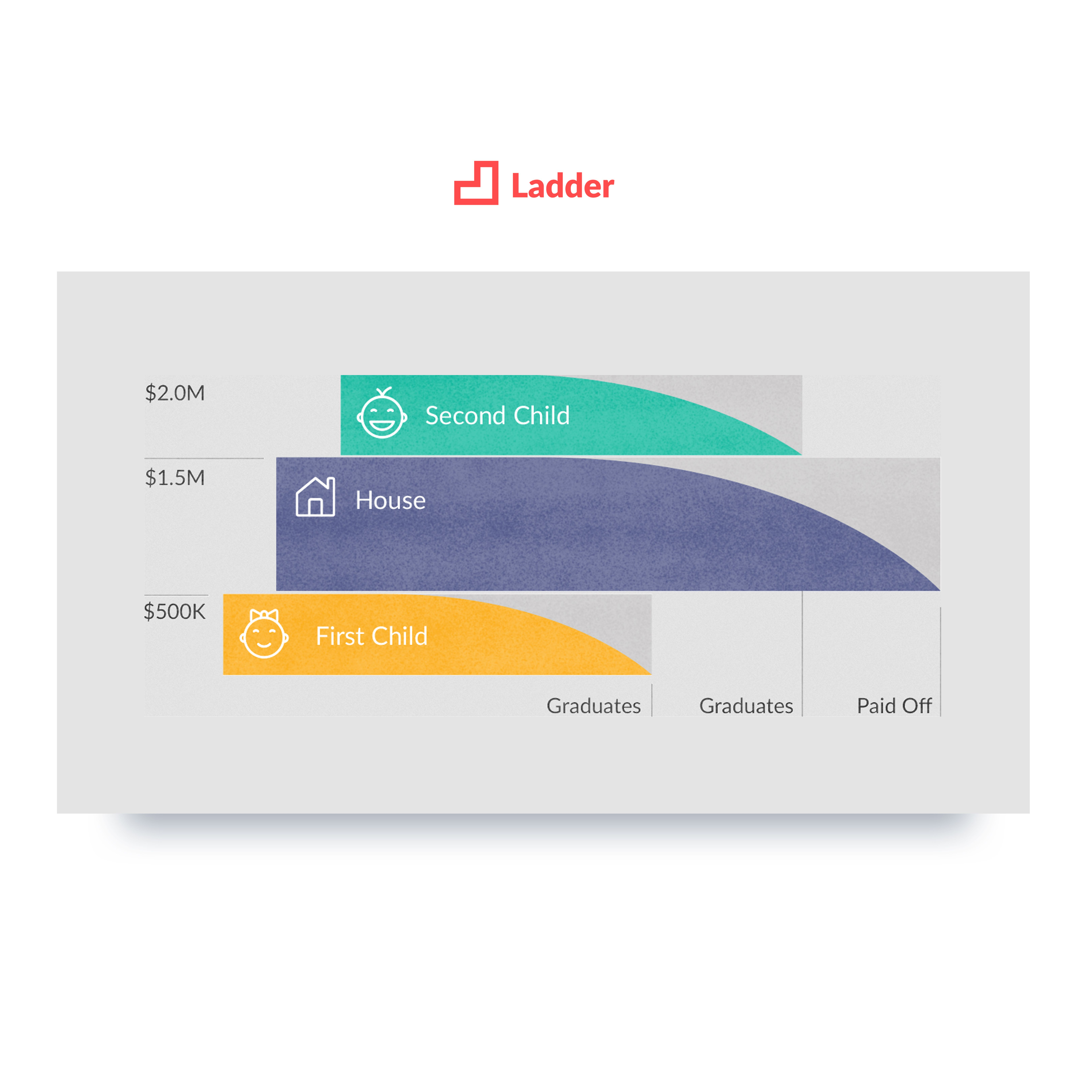 Our life insurance is flexible graphic from ladder life