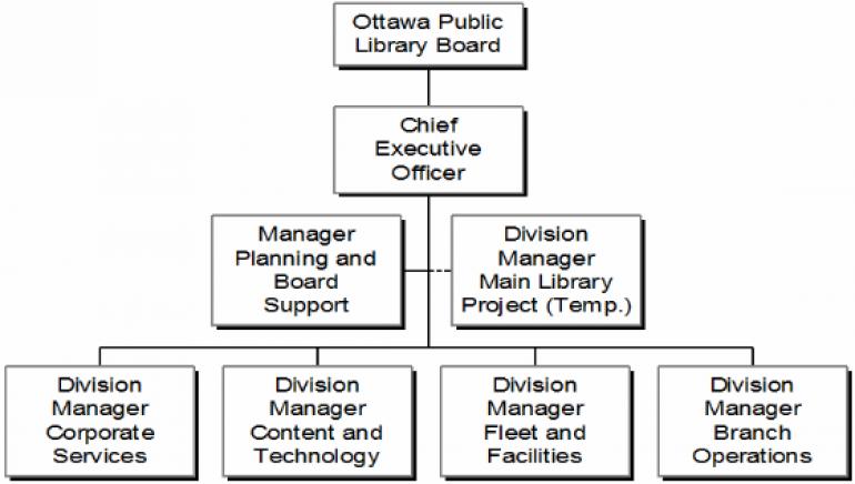 OttawaCa Sites Default Files Resize OplXPng