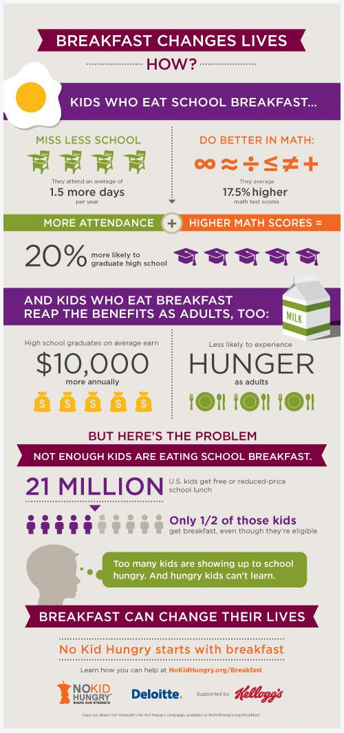 Pin On Education Infographics