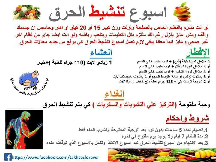 تنشيط الحرق Diet Loss Health Fitness Food Loose Weight